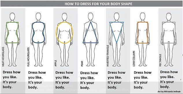 Dress for your