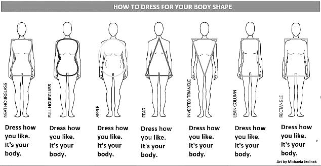 How to dress for your body type and age